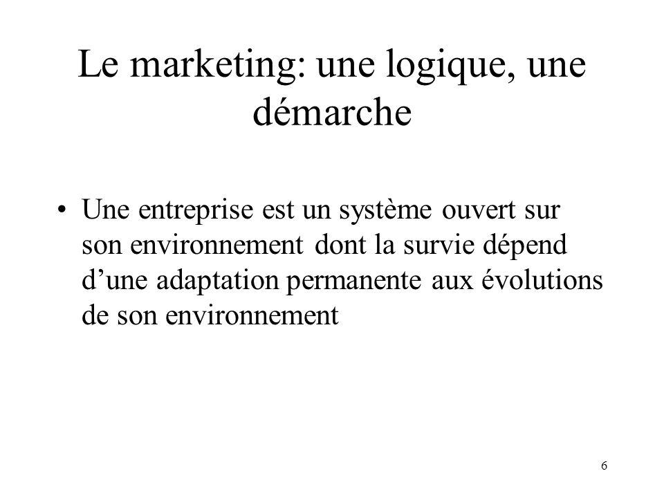 Le marketing: une logique, une démarche