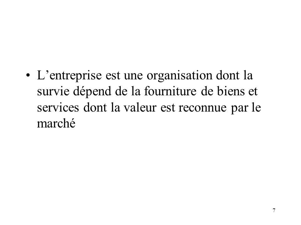 L'entreprise est une organisation dont la survie dépend de la fourniture de biens et services dont la valeur est reconnue par le marché