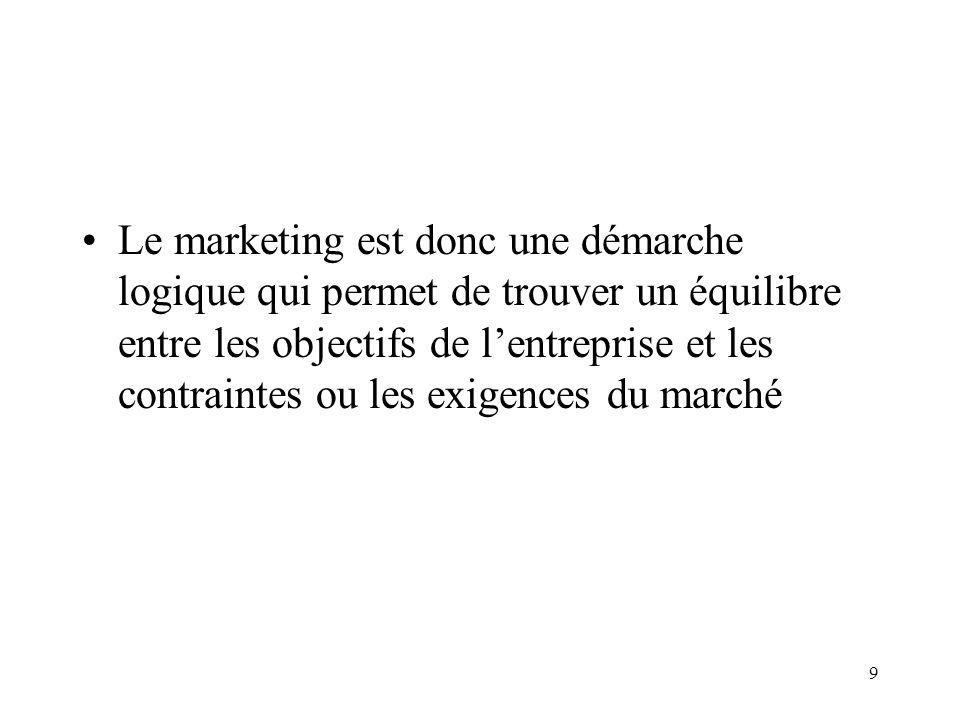 Le marketing est donc une démarche logique qui permet de trouver un équilibre entre les objectifs de l'entreprise et les contraintes ou les exigences du marché