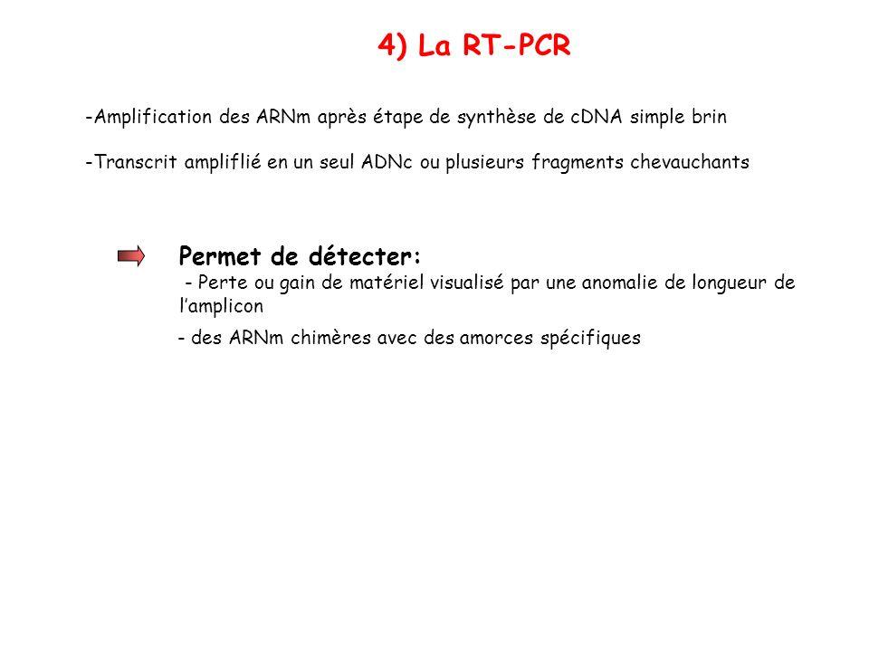 4) La RT-PCR Permet de détecter: