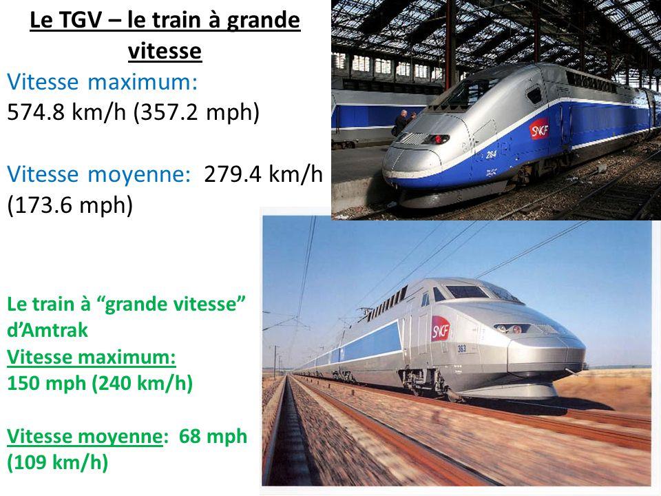 Le TGV – le train à grande vitesse