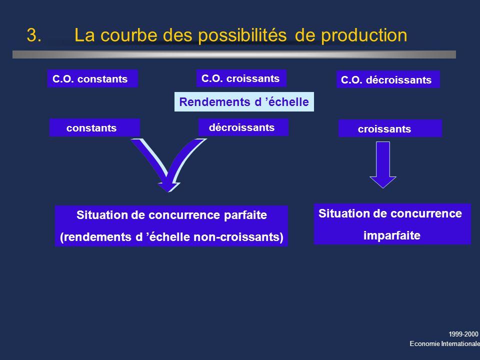 3. La courbe des possibilités de production
