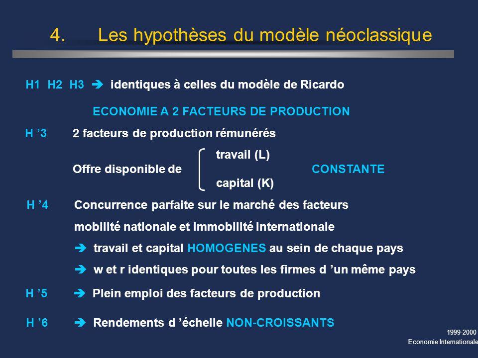 4. Les hypothèses du modèle néoclassique