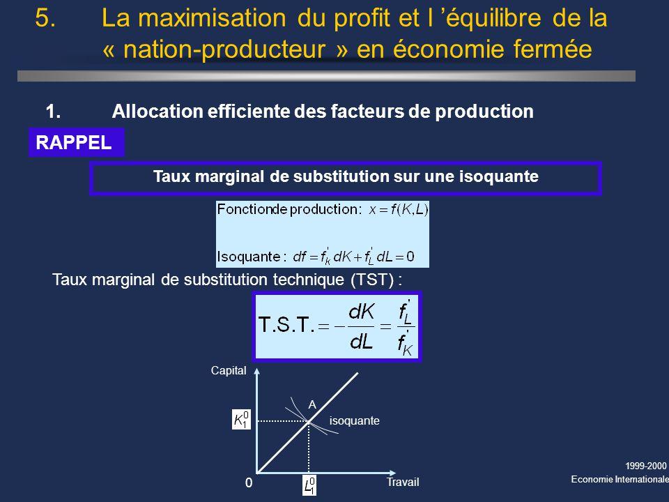 Taux marginal de substitution sur une isoquante