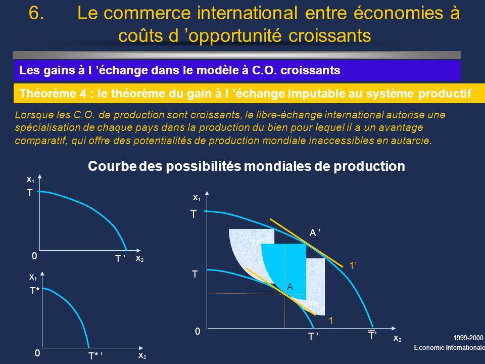 Courbe des possibilités mondiales de production