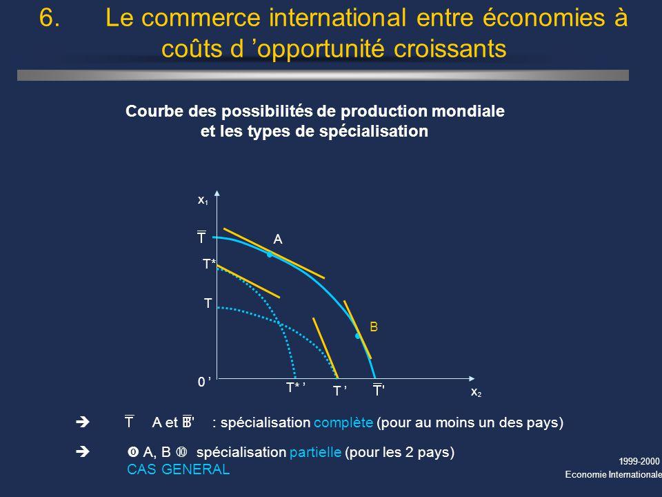 Courbe des possibilités de production mondiale
