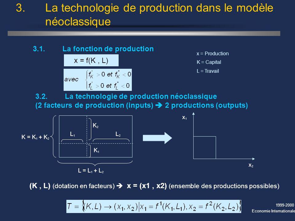 3. La technologie de production dans le modèle néoclassique