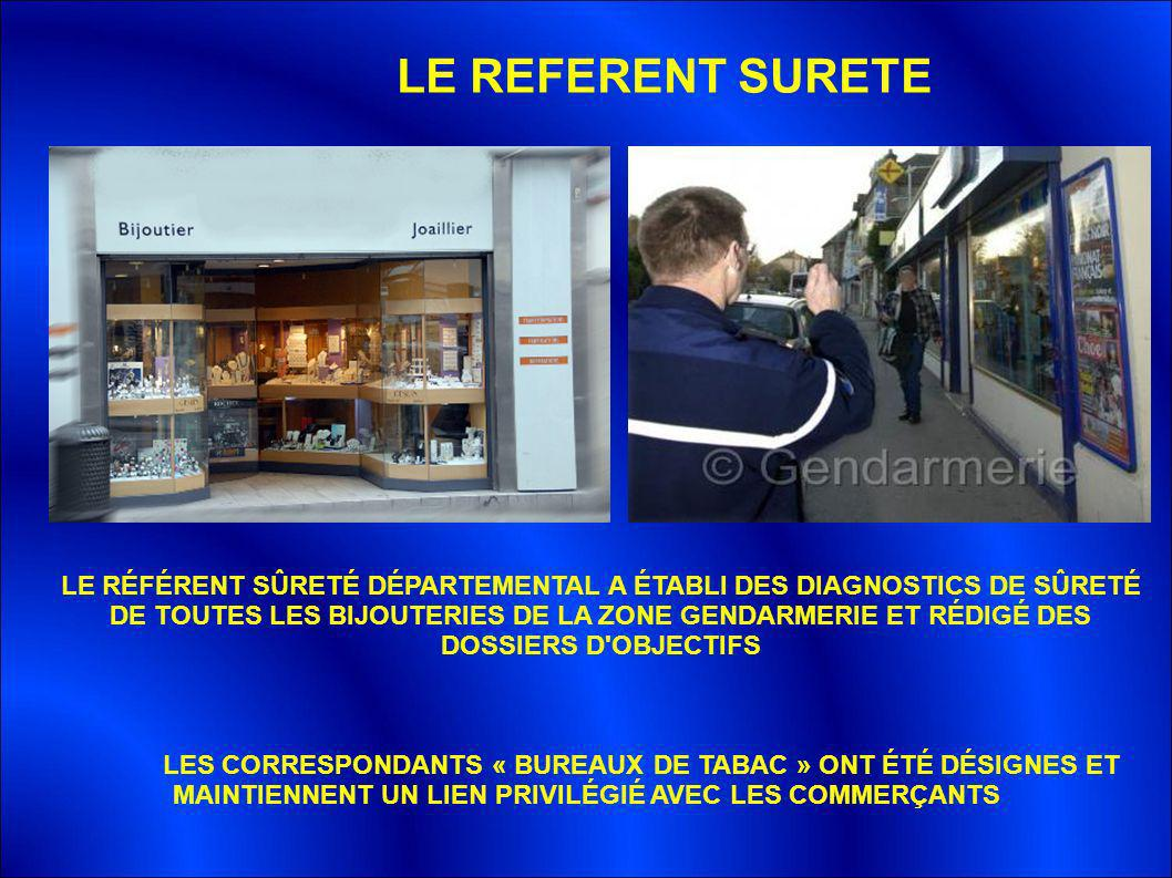LE REFERENT SURETE