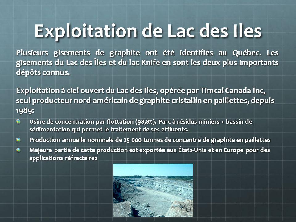 Exploitation de Lac des Iles