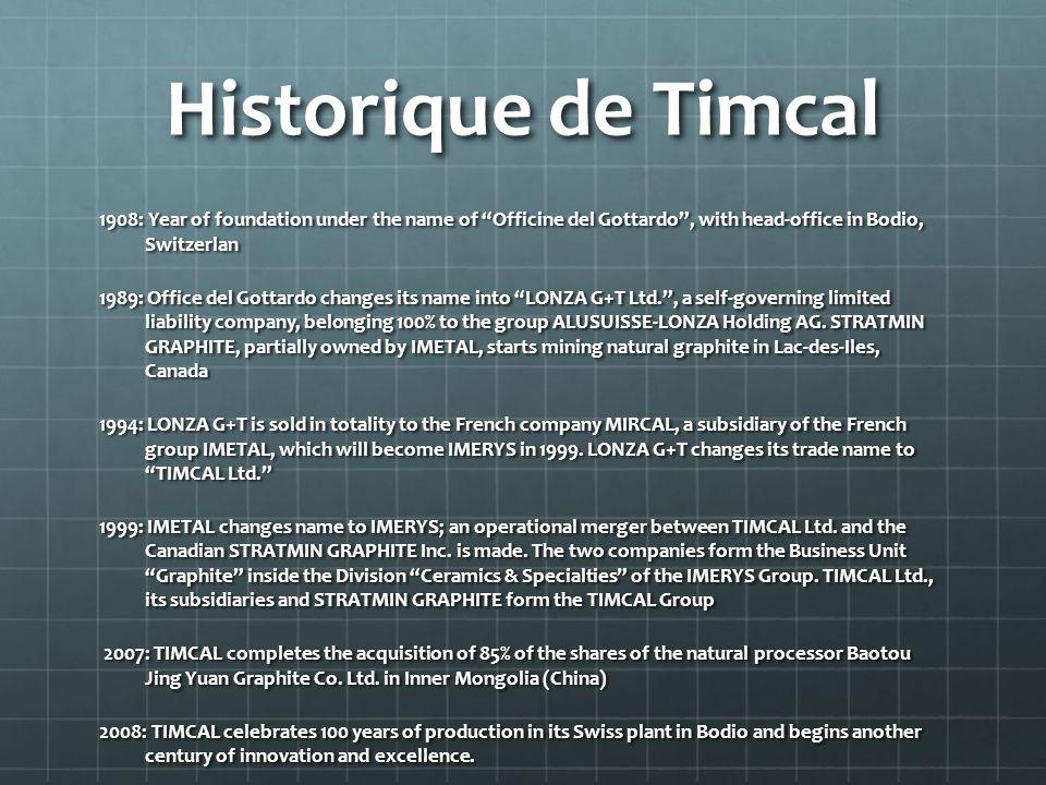 Historique de Timcal