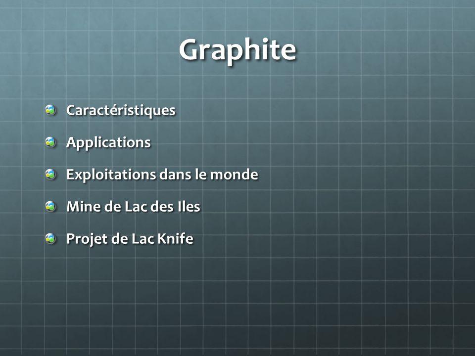 Graphite Caractéristiques Applications Exploitations dans le monde