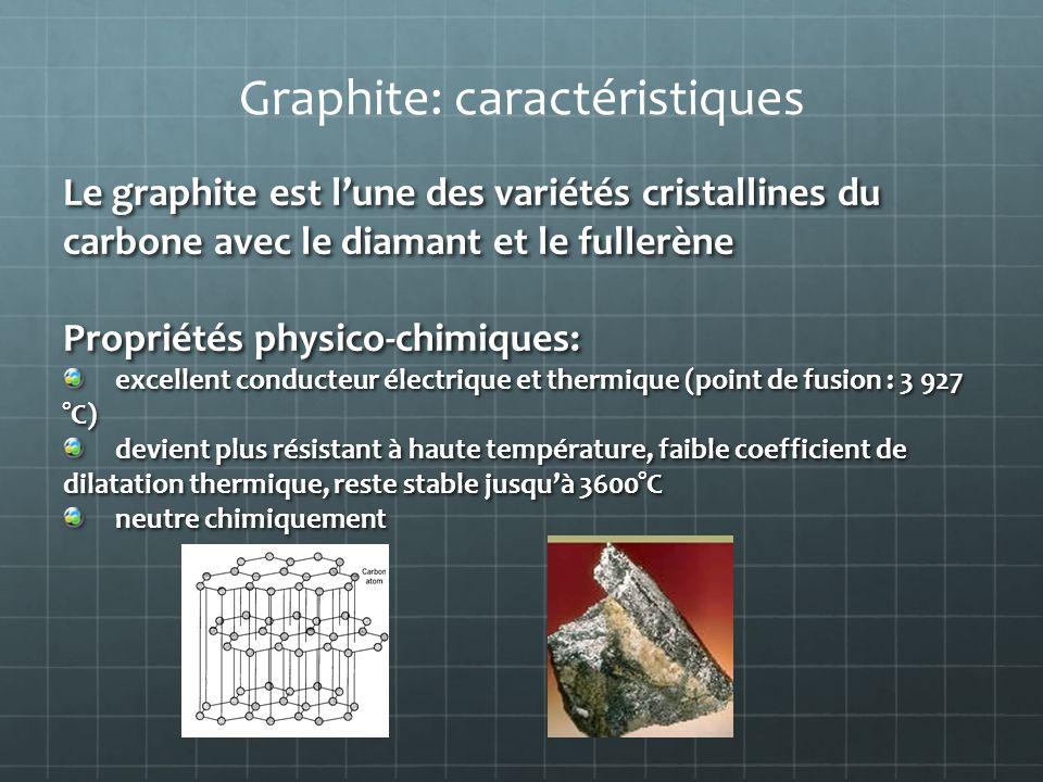 Graphite: caractéristiques
