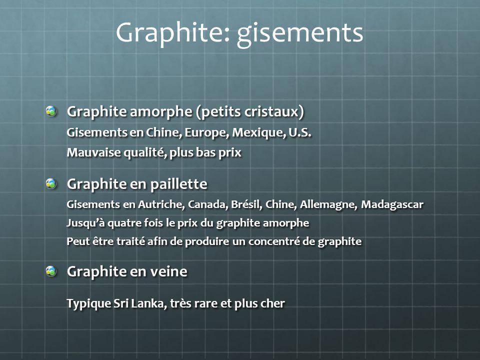 Graphite: gisements Graphite amorphe (petits cristaux)