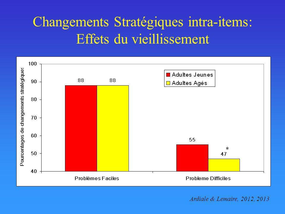 Changements Stratégiques intra-items: Effets du vieillissement