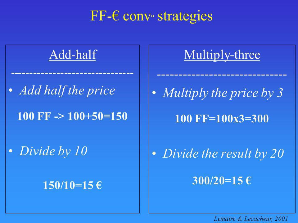 FF-€ conv° strategies Add-half Add half the price Divide by 10