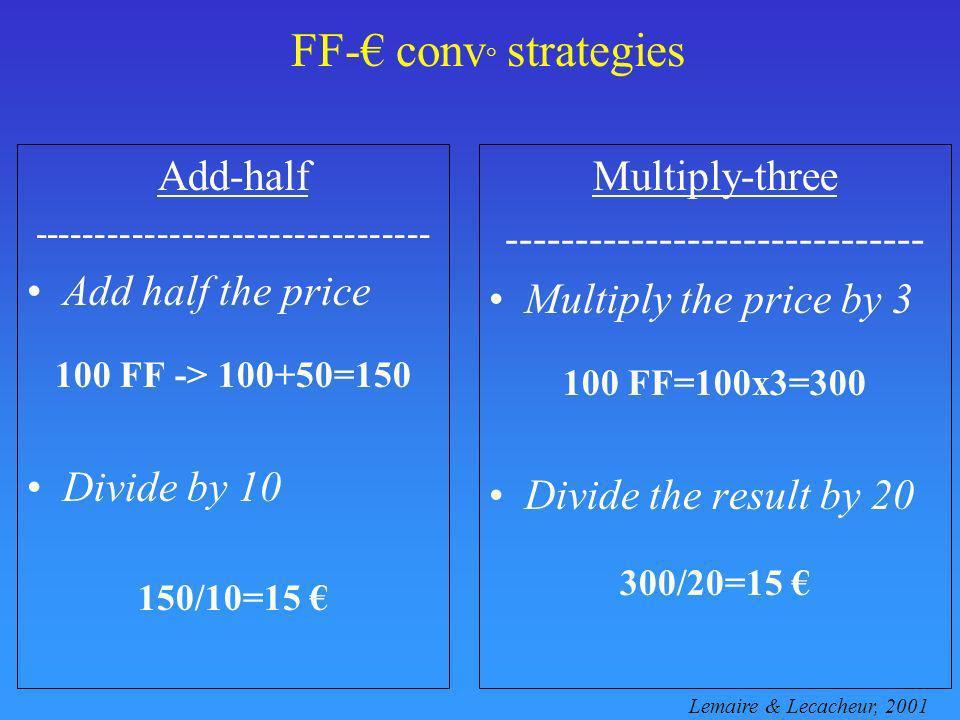 FF-€ conv° strategies Add-half Add half the price Divide by 10