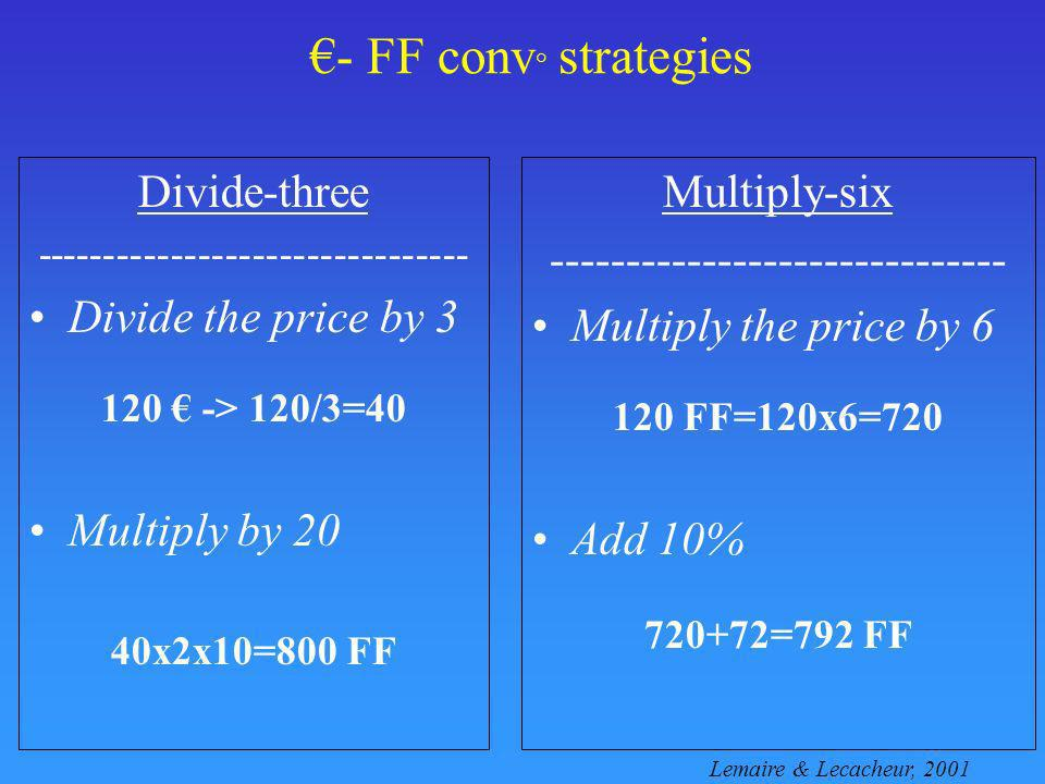 €- FF conv° strategies Divide-three Divide the price by 3