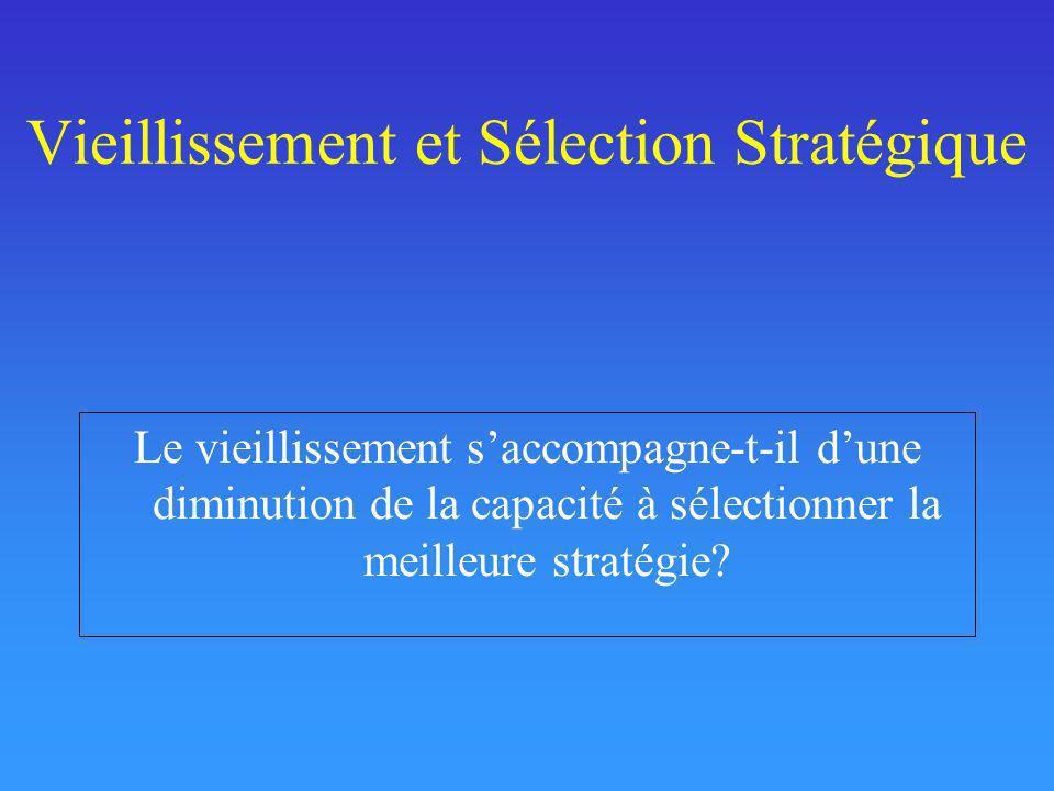 Vieillissement et Sélection Stratégique
