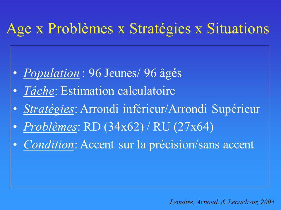 Age x Problèmes x Stratégies x Situations