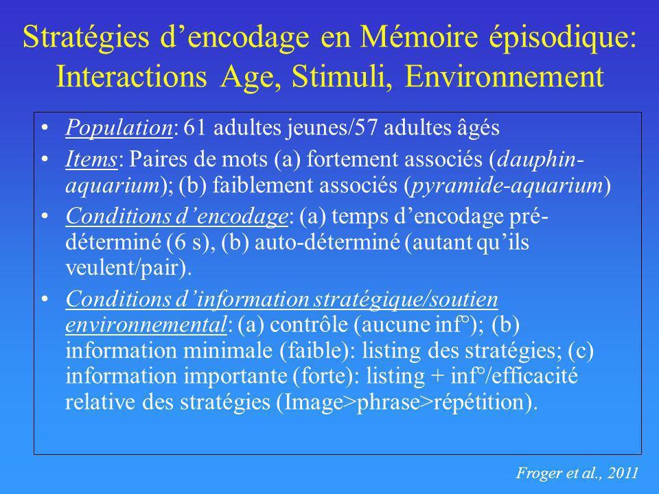 Stratégies d'encodage en Mémoire épisodique: Interactions Age, Stimuli, Environnement