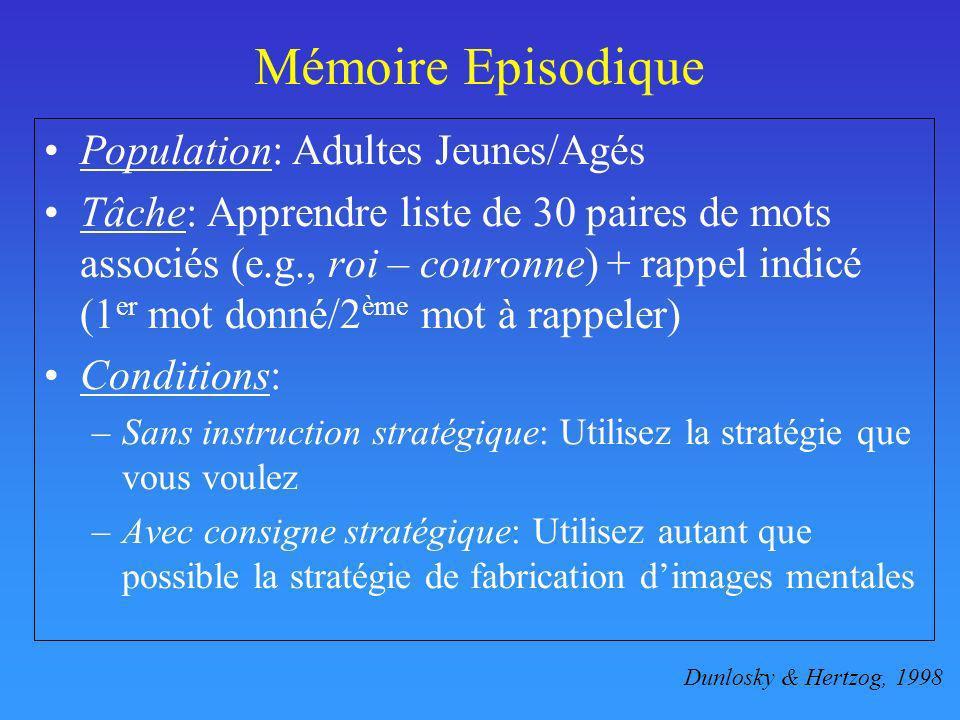 Mémoire Episodique Population: Adultes Jeunes/Agés