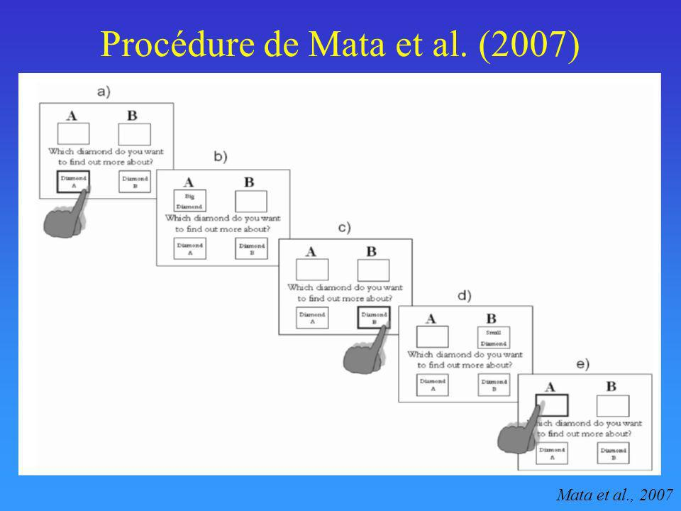 Procédure de Mata et al. (2007)