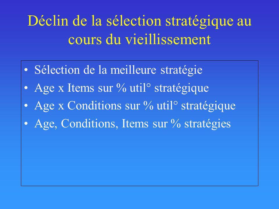 Déclin de la sélection stratégique au cours du vieillissement
