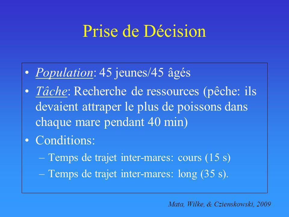 Prise de Décision Population: 45 jeunes/45 âgés
