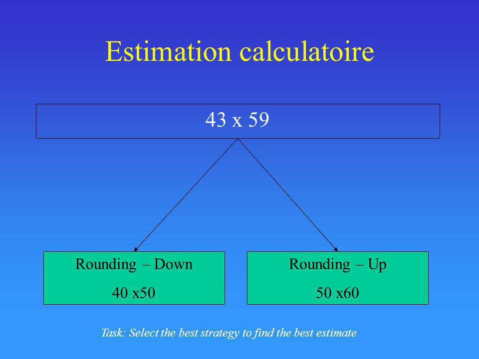 Estimation calculatoire