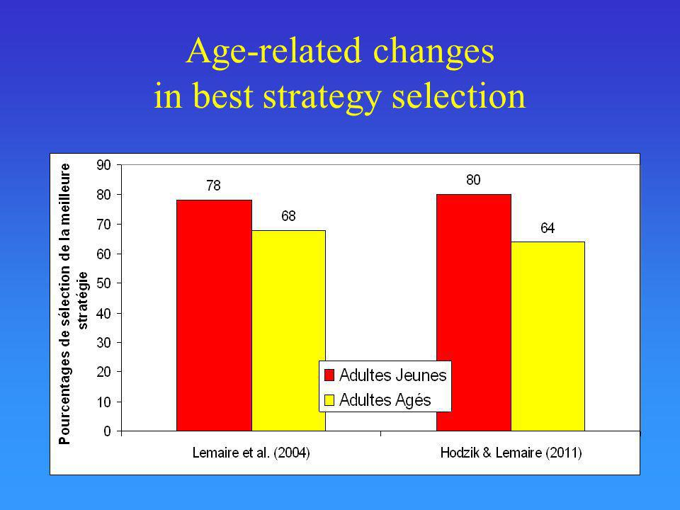 Age-related changes in best strategy selection