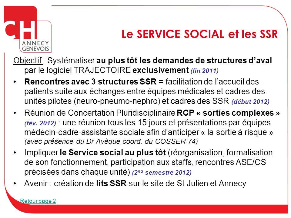 Le SERVICE SOCIAL et les SSR