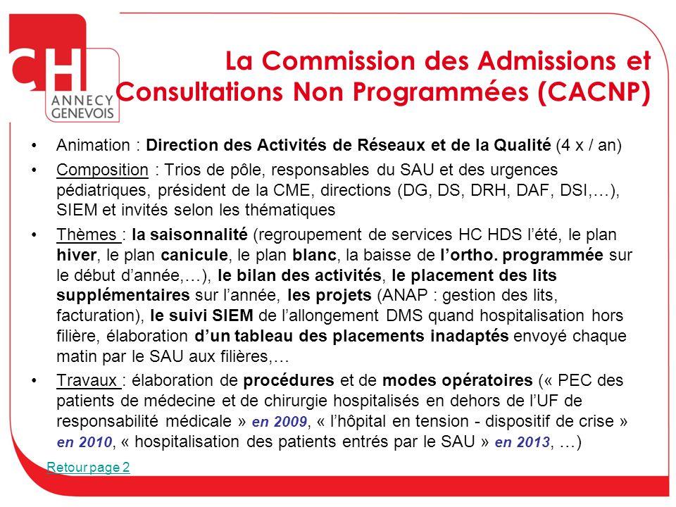 La Commission des Admissions et Consultations Non Programmées (CACNP)