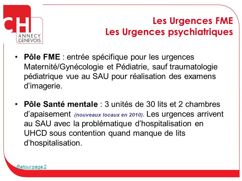 Les Urgences FME Les Urgences psychiatriques