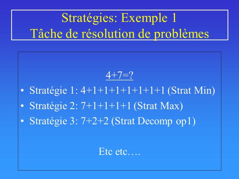 Stratégies: Exemple 1 Tâche de résolution de problèmes