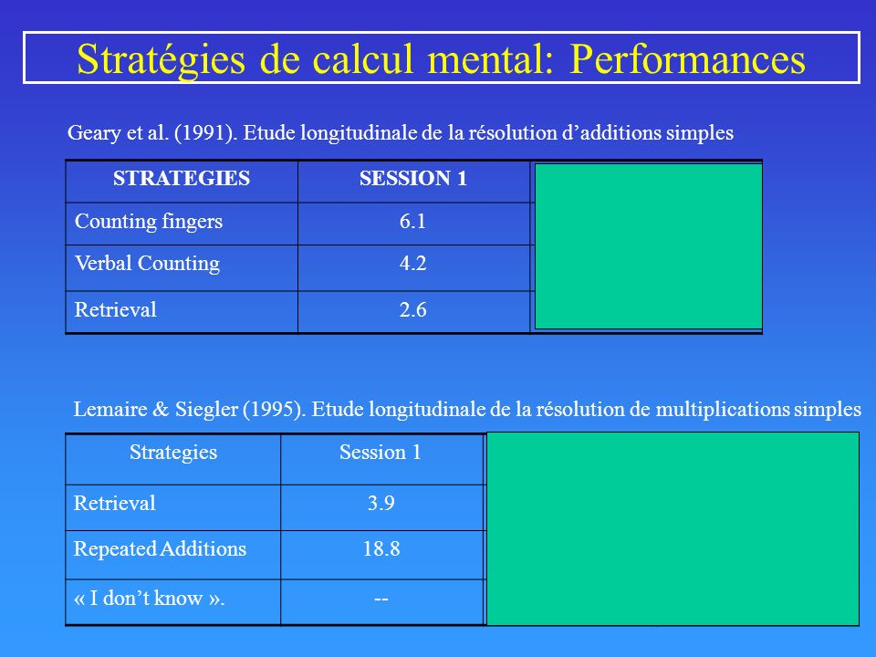 Stratégies de calcul mental: Performances