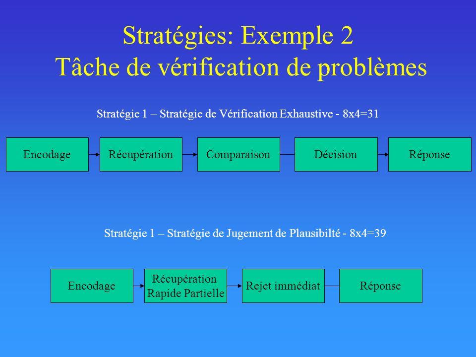 Stratégies: Exemple 2 Tâche de vérification de problèmes