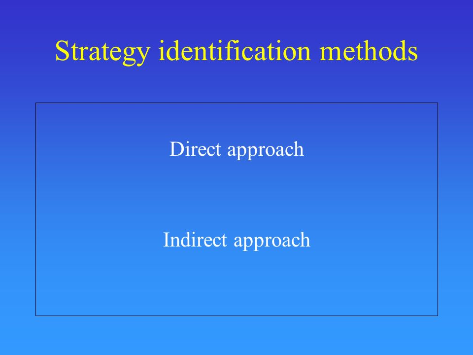 Strategy identification methods