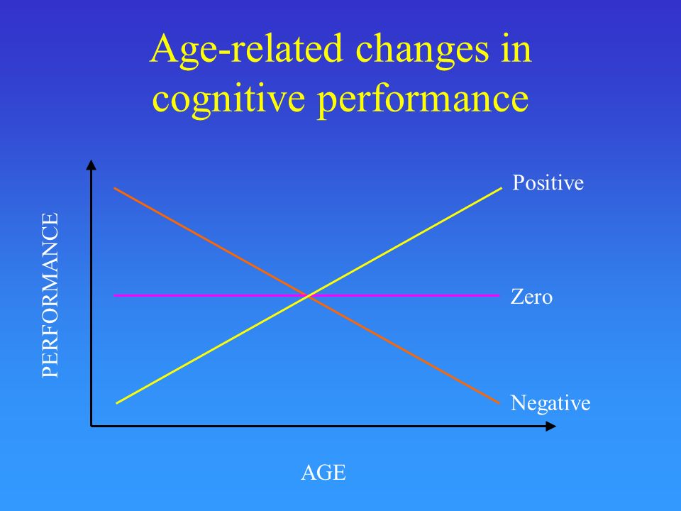 Age-related changes in cognitive performance