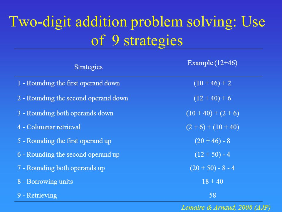 Two-digit addition problem solving: Use of 9 strategies