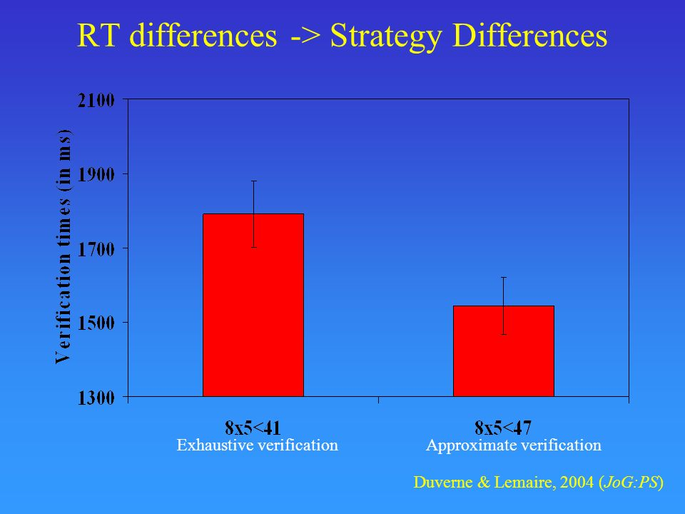RT differences -> Strategy Differences
