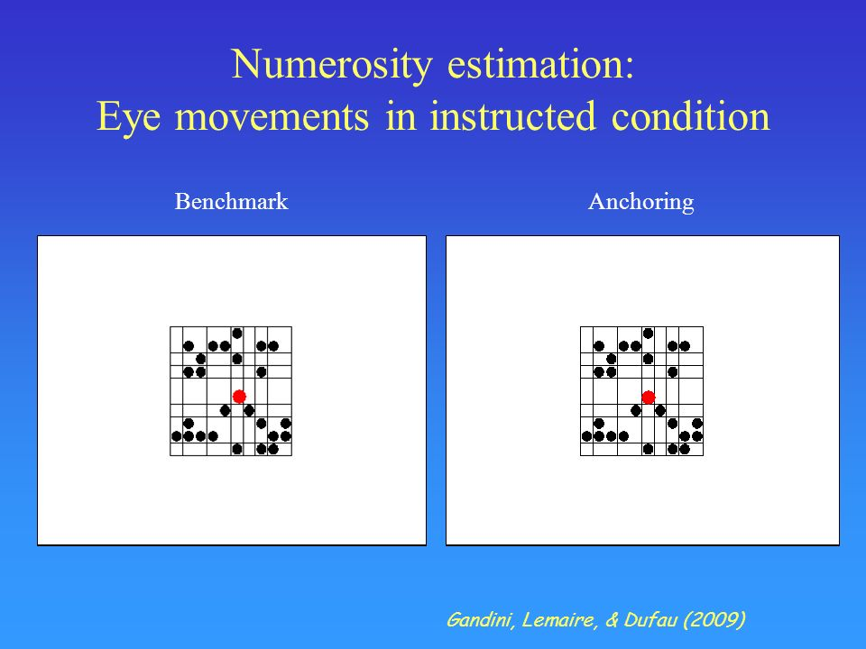 Numerosity estimation: Eye movements in instructed condition