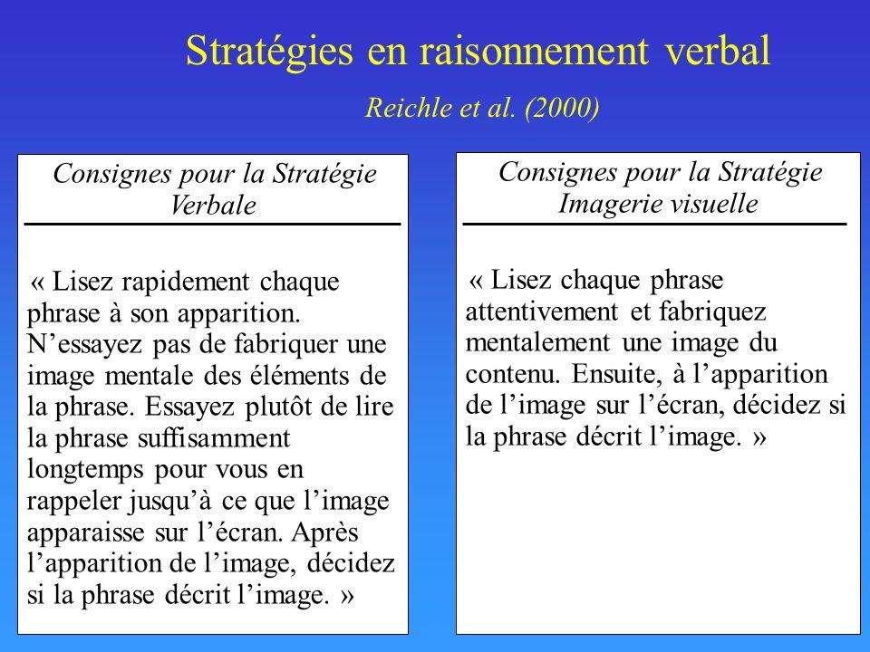 Stratégies en raisonnement verbal Reichle et al. (2000)
