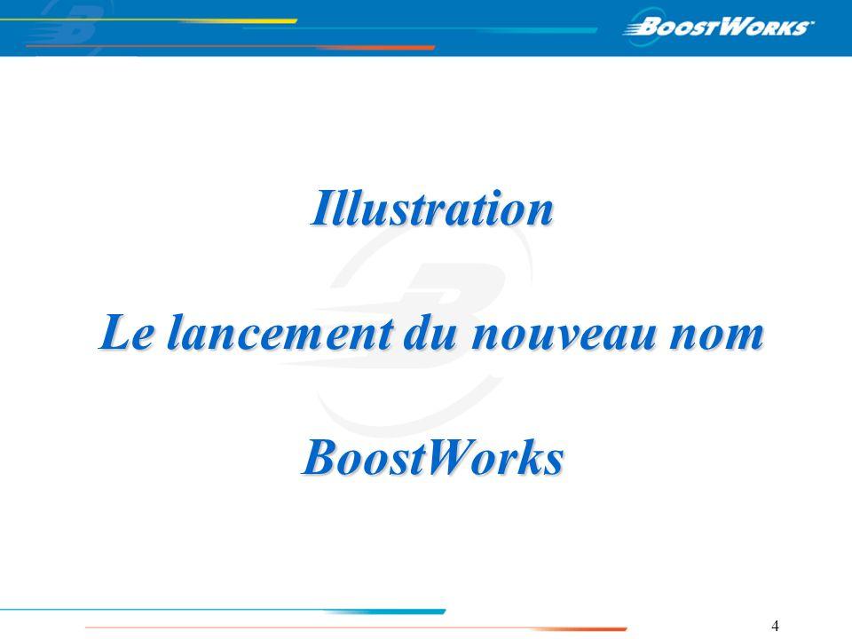 Illustration Le lancement du nouveau nom BoostWorks
