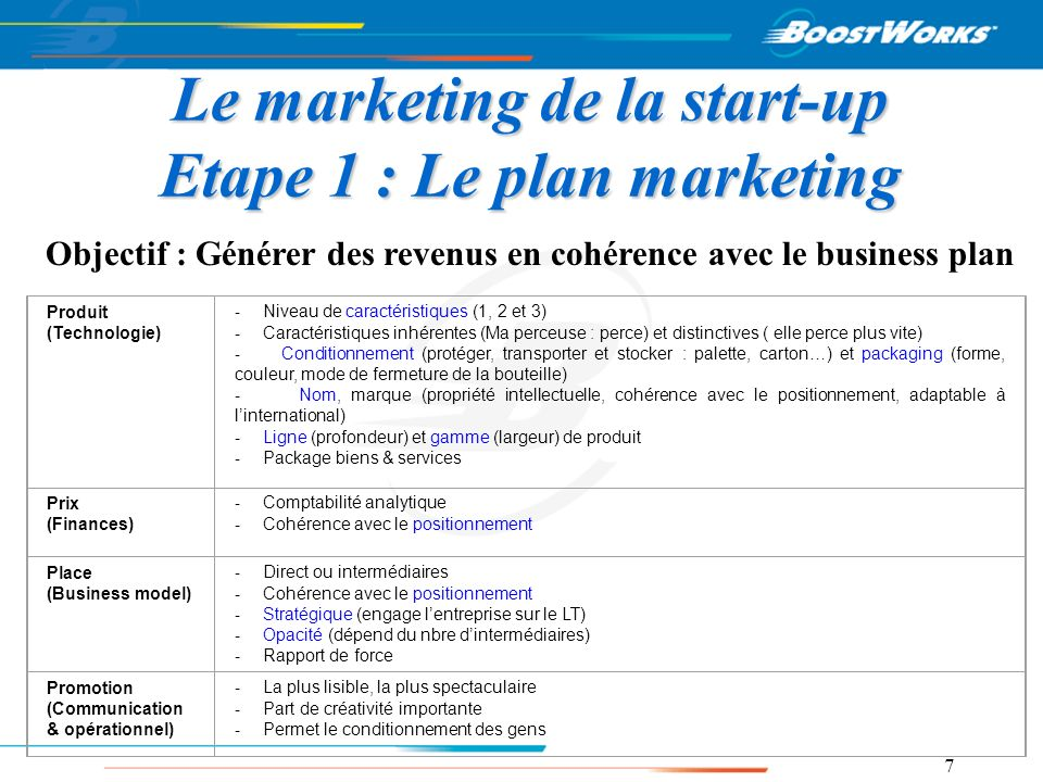 Le marketing de la start-up Etape 1 : Le plan marketing