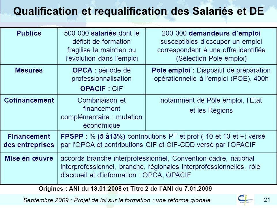 Qualification et requalification des Salariés et DE