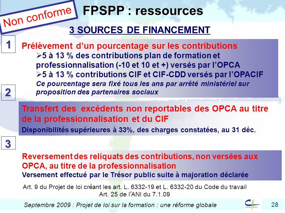 3 SOURCES DE FINANCEMENT