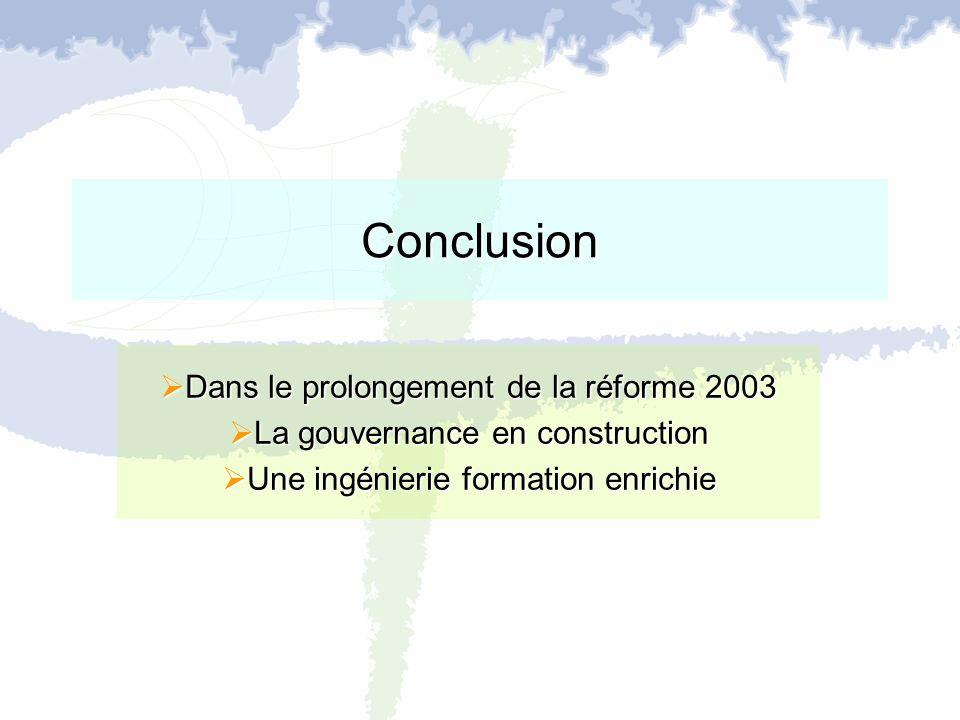 Conclusion Dans le prolongement de la réforme 2003