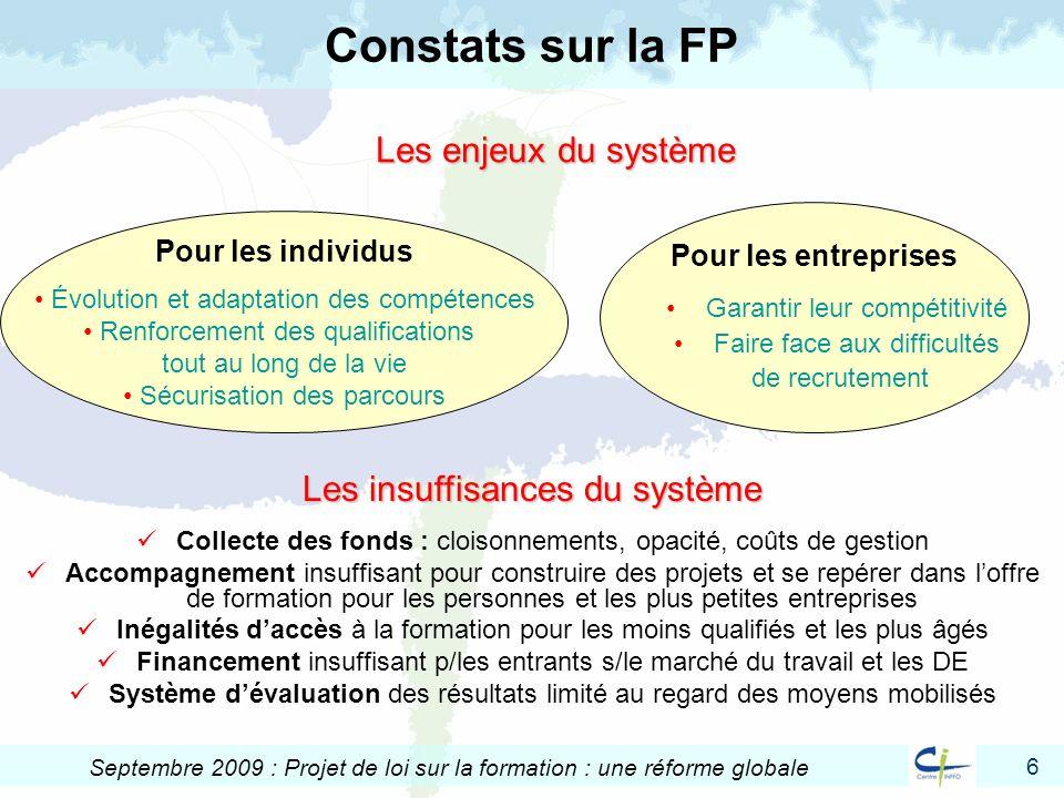 Constats sur la FP Les enjeux du système Les insuffisances du système