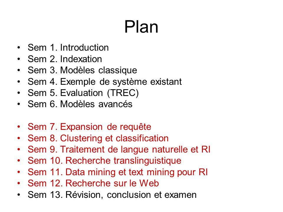 Plan Sem 1. Introduction Sem 2. Indexation Sem 3. Modèles classique