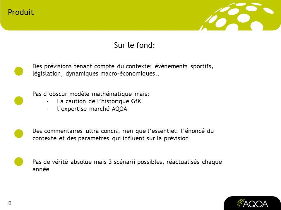 ProduitSur le fond: Des prévisions tenant compte du contexte: évènements sportifs, législation, dynamiques macro-économiques..